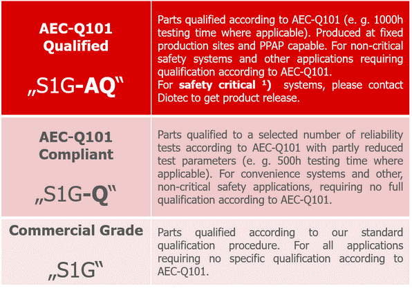 - AEC-Q101 Product Portfolio.png