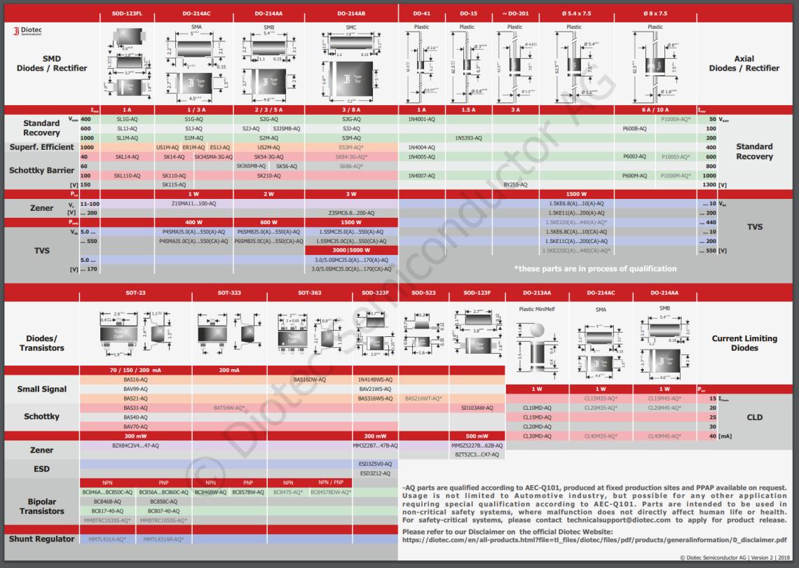 diotec aec portfolio