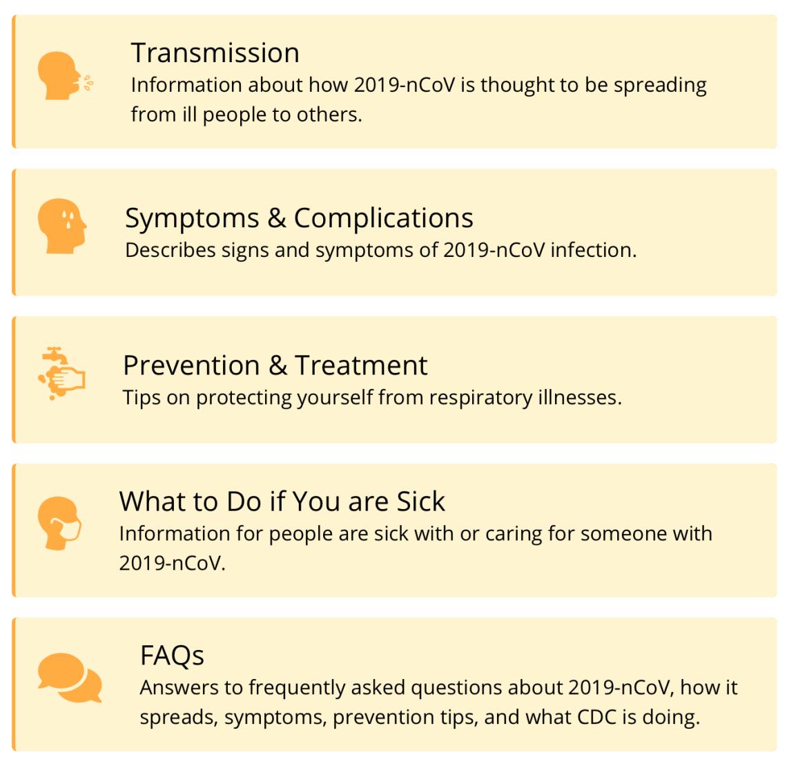 CDC Coronavirus.png